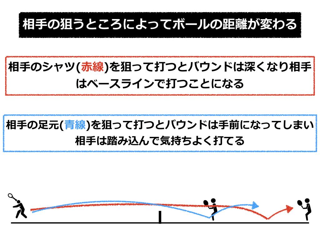 軌道と距離